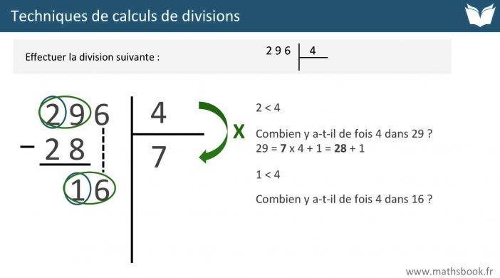 cours de maths interactifs
