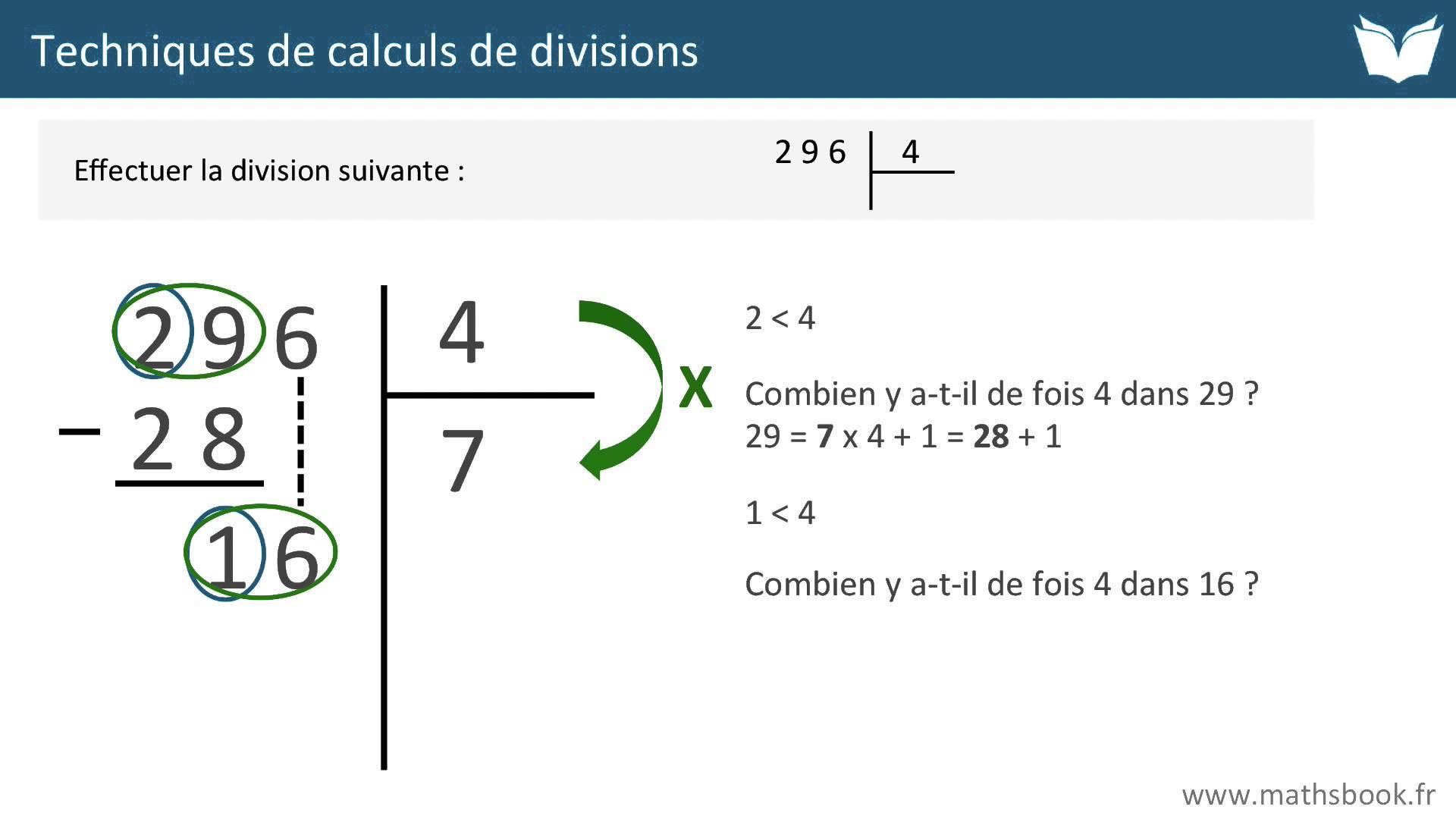 Des cours et exercices de maths interactifs